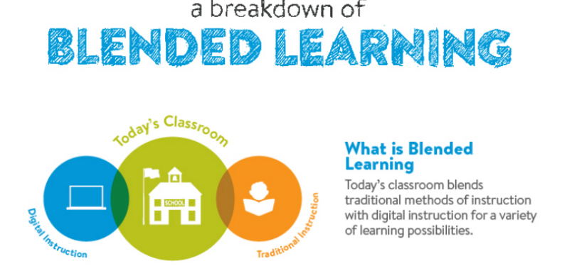 blended learning infographic 1